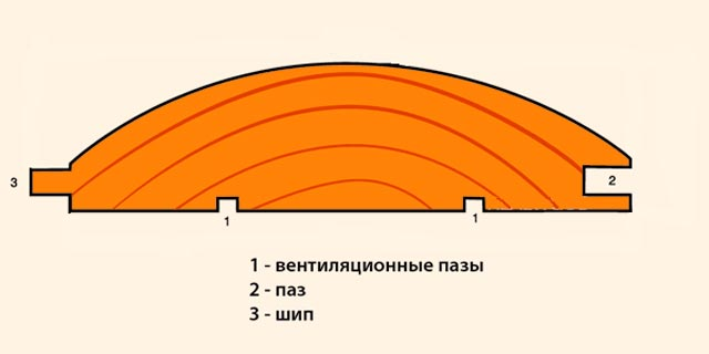 Схема облицовочного материала