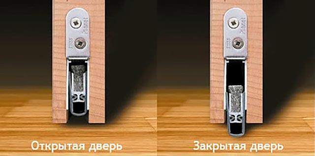 шумоизоляция-дверей-1