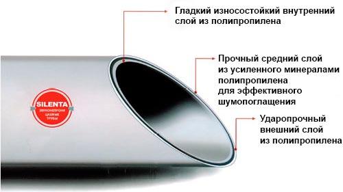 шумоизоляция-труб-9